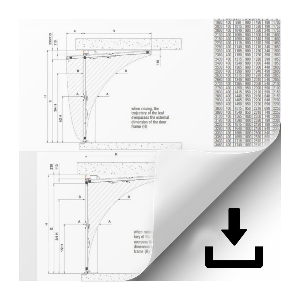 Technical Details Secur & Secur Plus